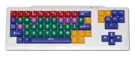 Groot_toetsenbord_kleine_letters