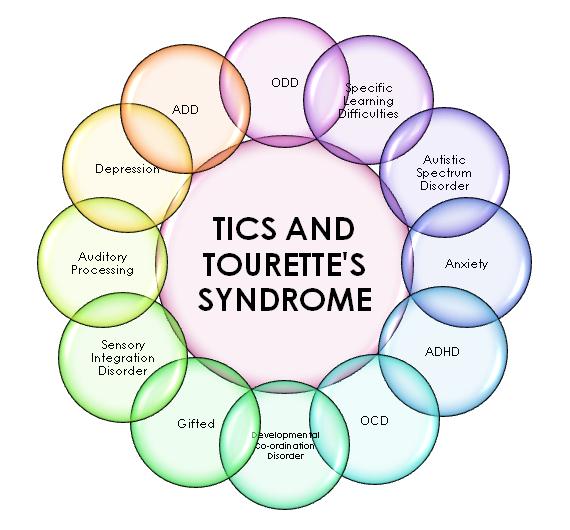 Tourettes(1).jpg